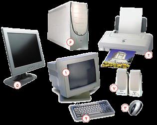 نام اجزای رایانه تصویر را مشخص کنید